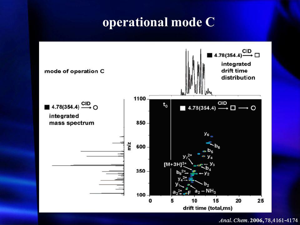 operational mode C Anal. Chem. 2006, 78,4161-4174