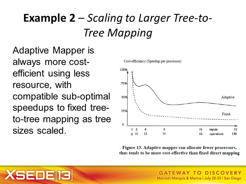 Example 2 – Scaling to Larger Tree-to-Tree Mapping