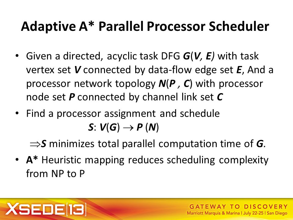 Adaptive A* Parallel Processor Scheduler