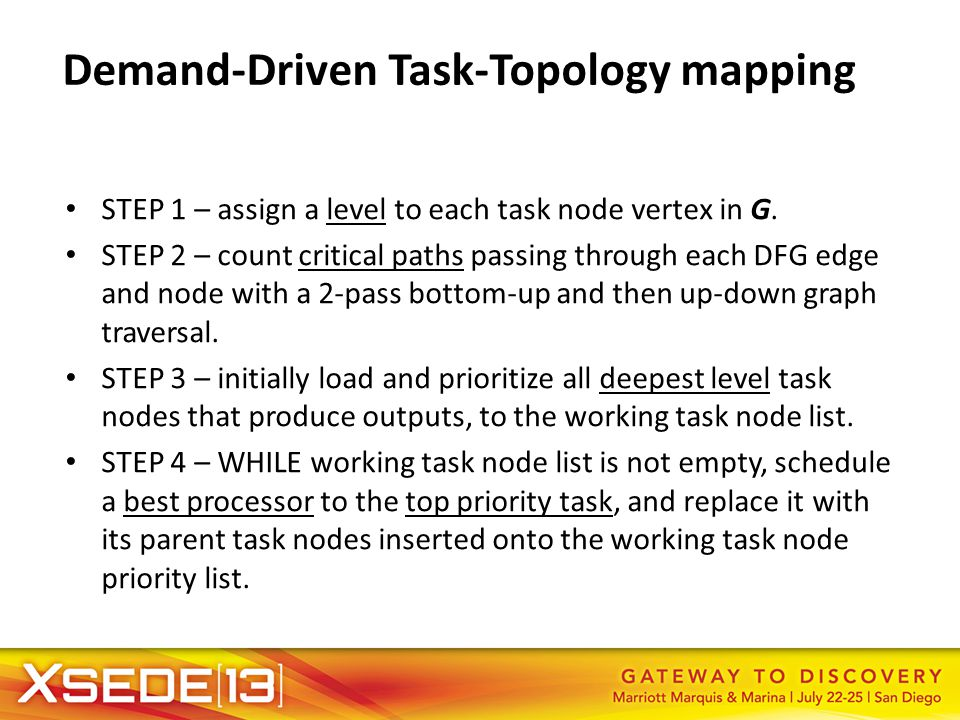 Demand-Driven Task-Topology mapping
