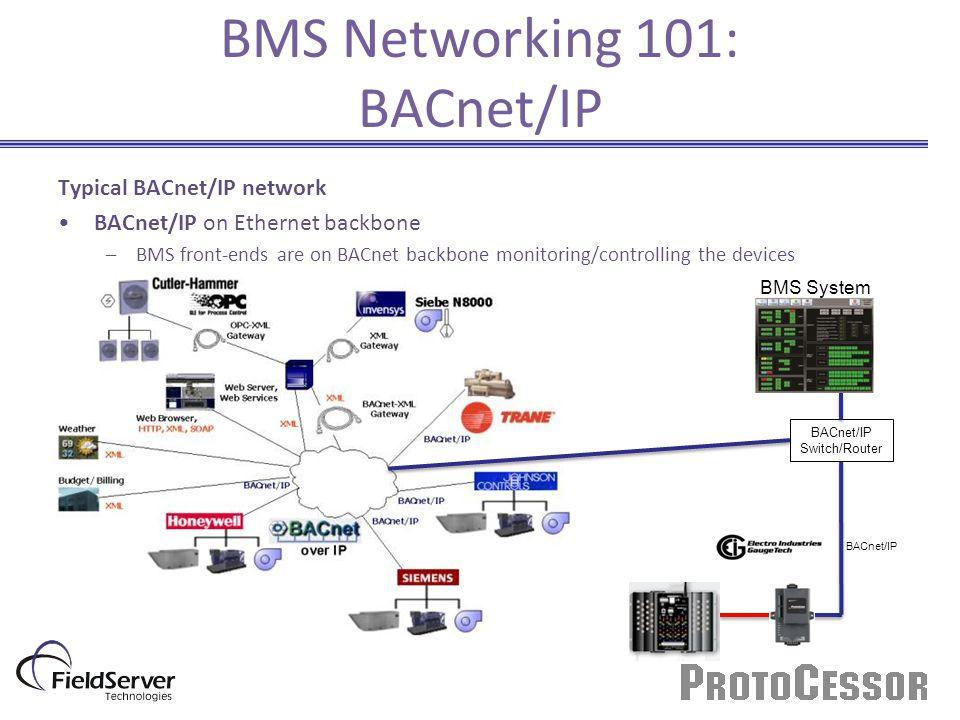 BMS Networking 101: BACnet/IP
