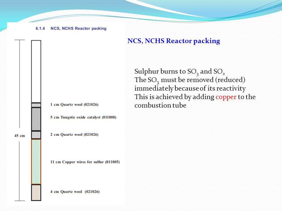 NCS, NCHS Reactor packing