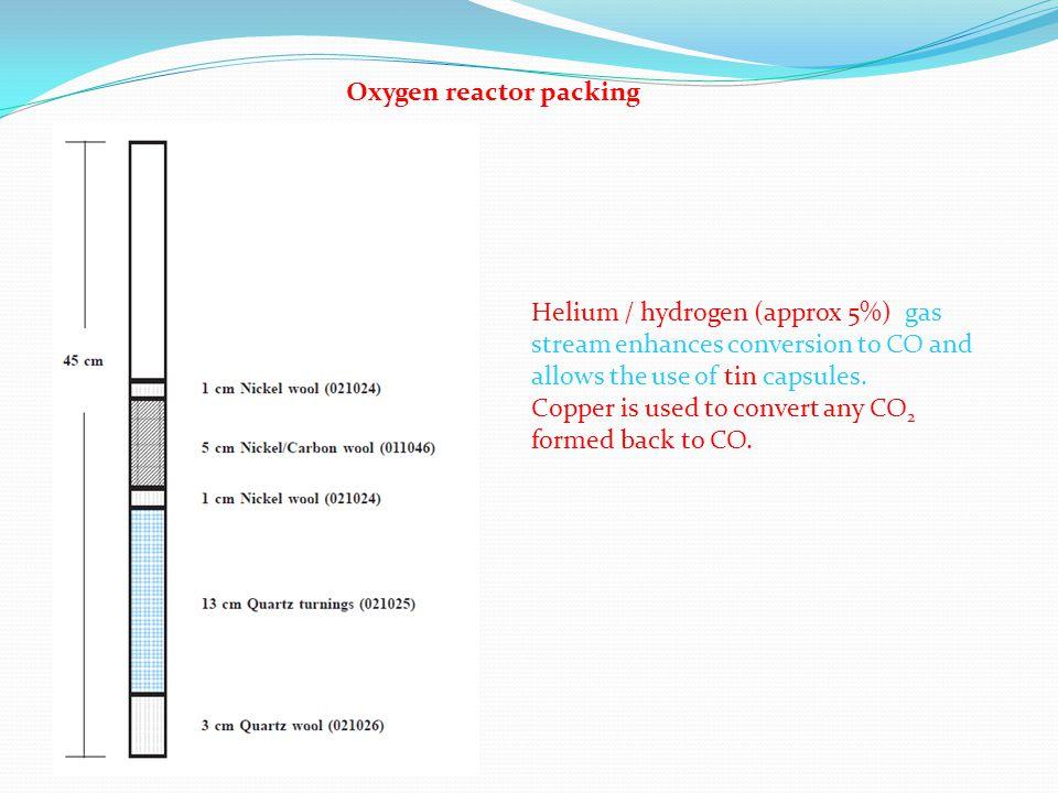 Oxygen reactor packing