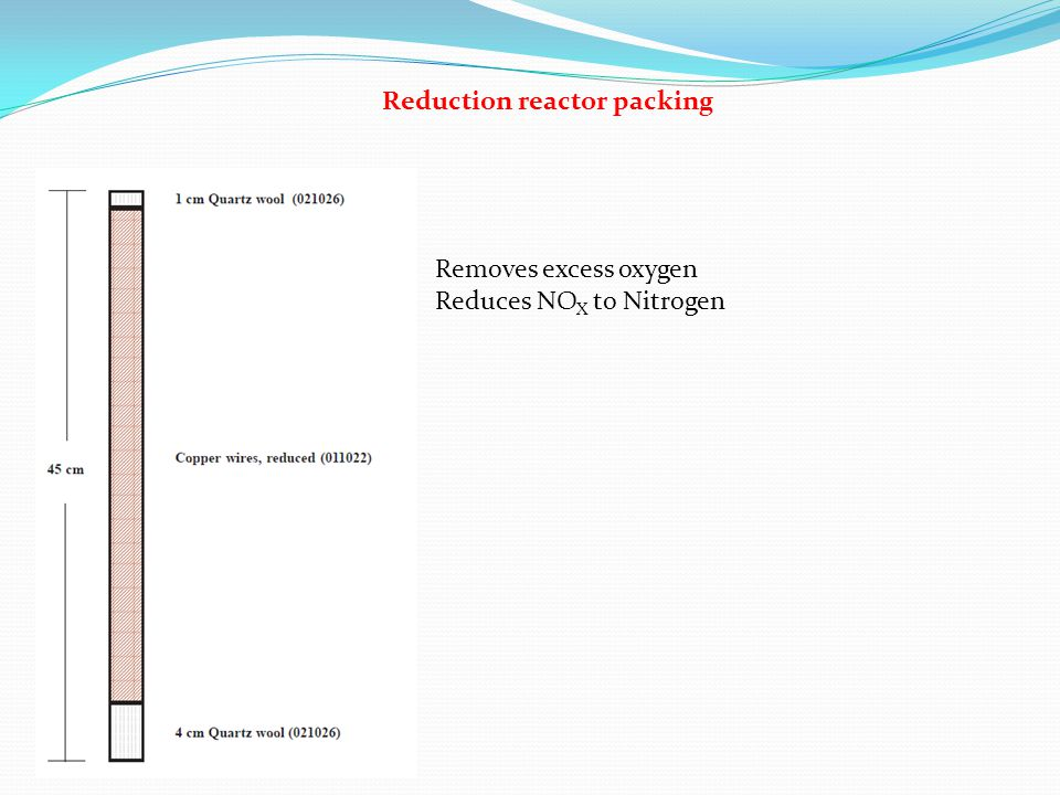 Reduction reactor packing