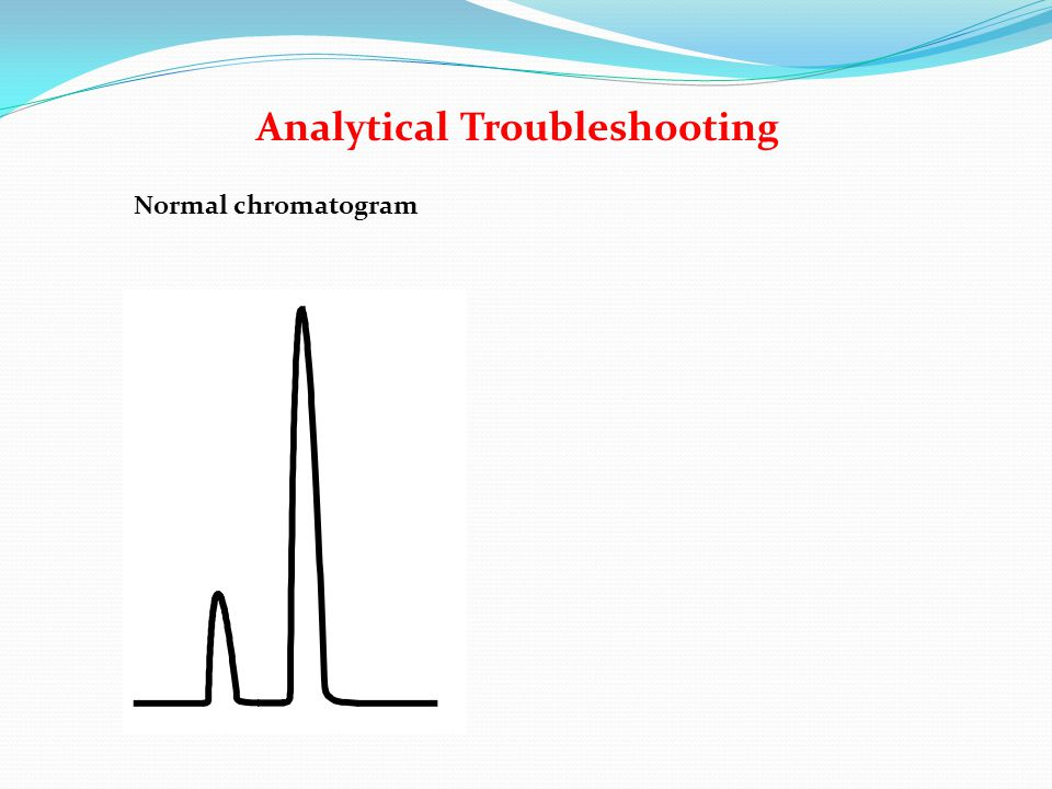 Analytical Troubleshooting
