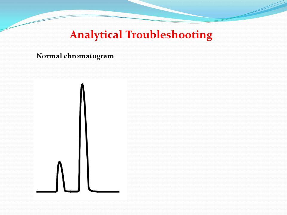 Analytical Troubleshooting