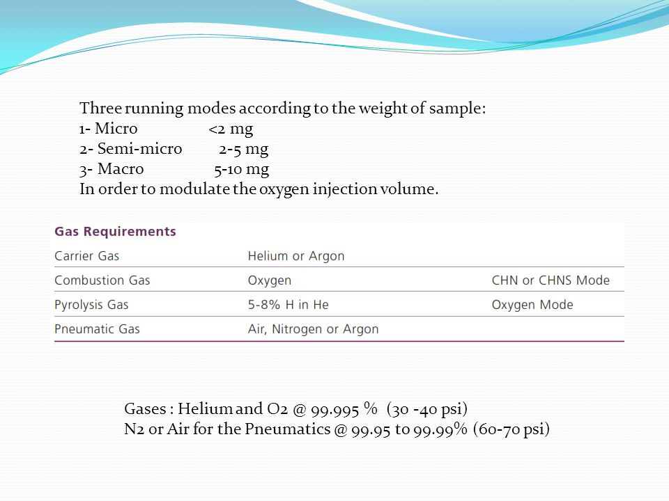 Three running modes according to the weight of sample: