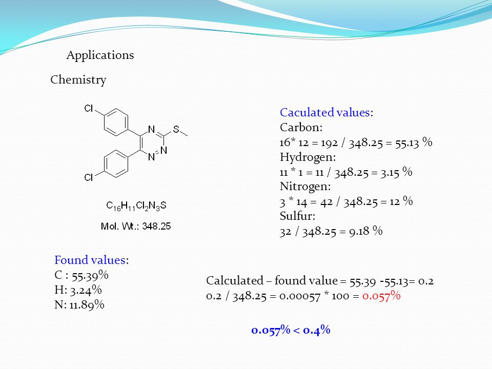 Applications Chemistry. Caculated values: Carbon: 16* 12 = 192 / 348.25 = 55.13 % Hydrogen: 11 * 1 = 11 / 348.25 = 3.15 %
