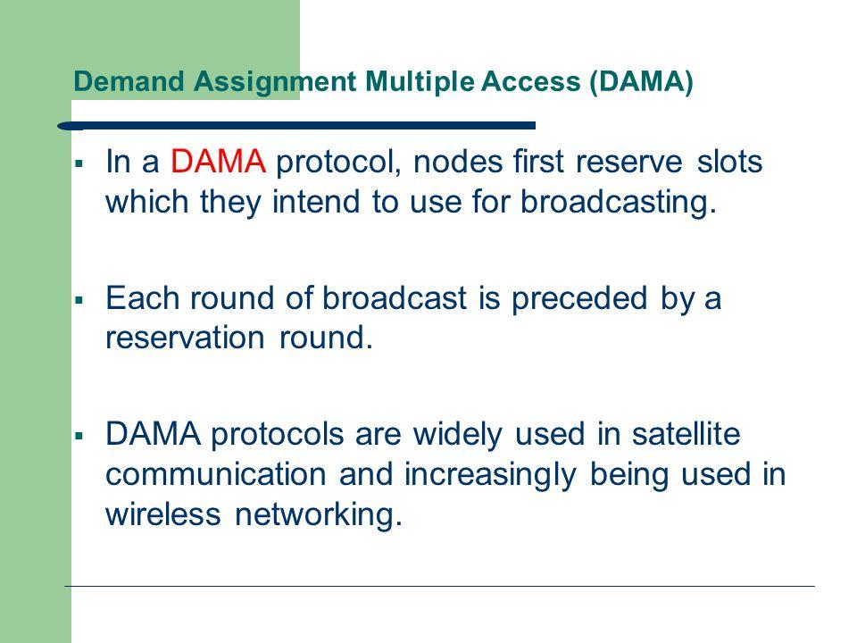 Demand Assignment Multiple Access (DAMA)