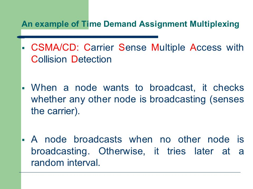 An example of Time Demand Assignment Multiplexing