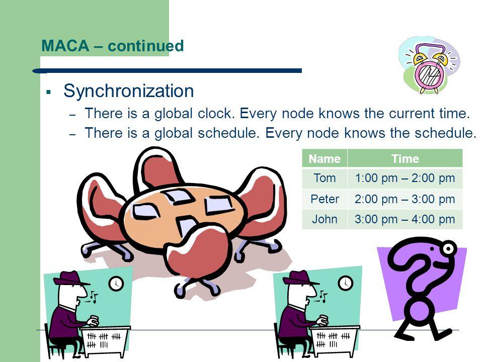 Synchronization MACA – continued