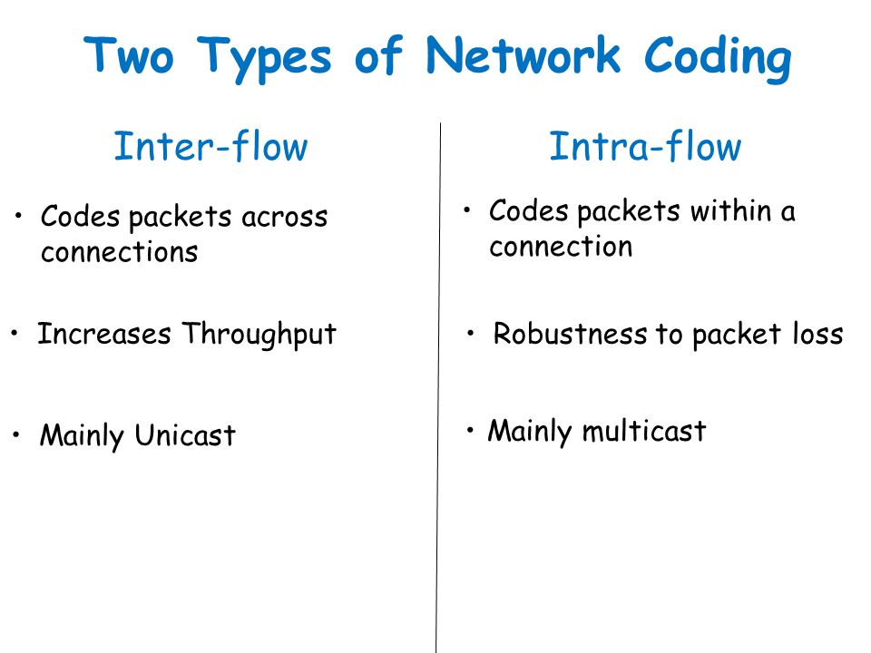 Two Types of Network Coding