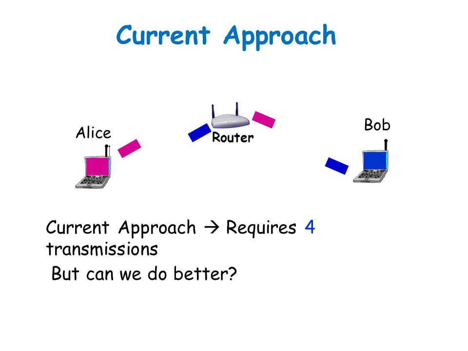 Current Approach Current Approach  Requires 4 transmissions