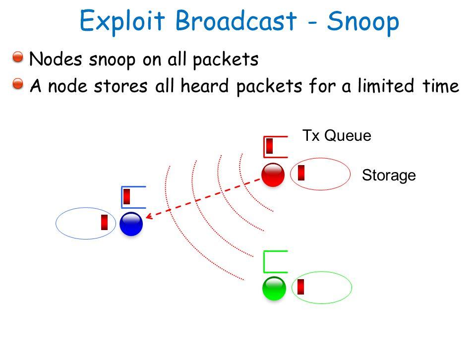 Exploit Broadcast - Snoop