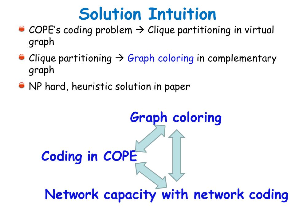Solution Intuition Graph coloring Coding in COPE