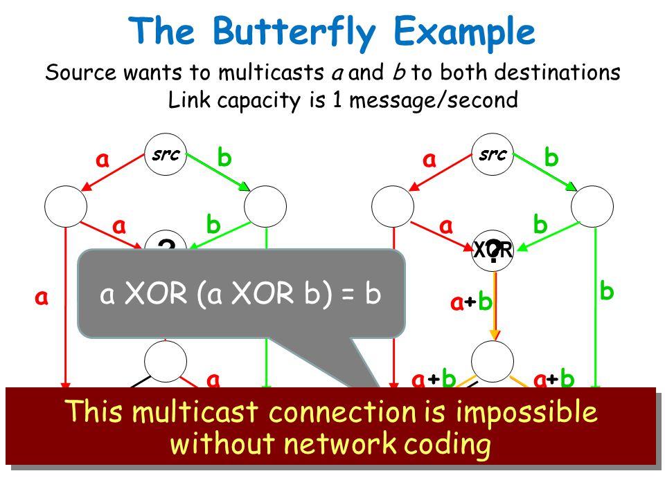 The Butterfly Example a XOR (a XOR b) = b