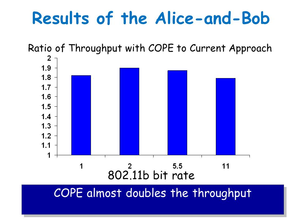 Results of the Alice-and-Bob