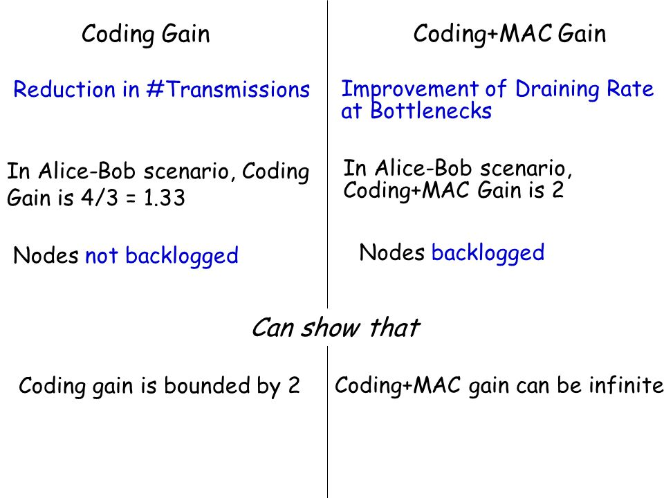 Can show that Coding Gain Coding+MAC Gain Reduction in #Transmissions