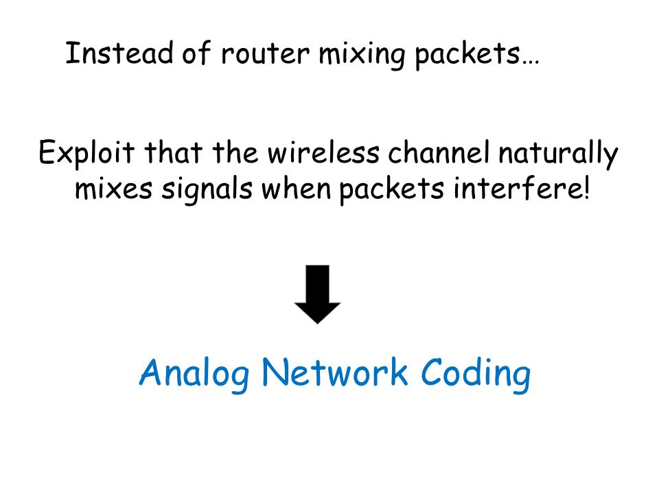 Analog Network Coding Instead of router mixing packets…