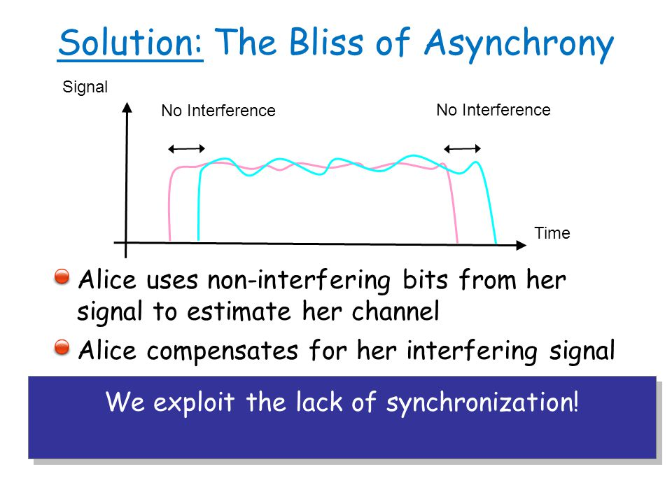 Solution: The Bliss of Asynchrony