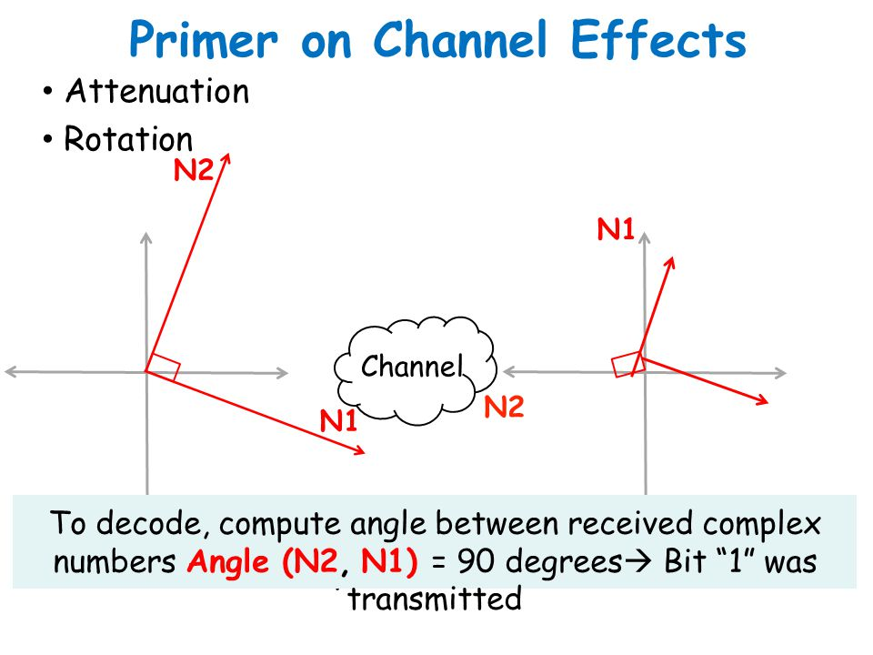 Primer on Channel Effects