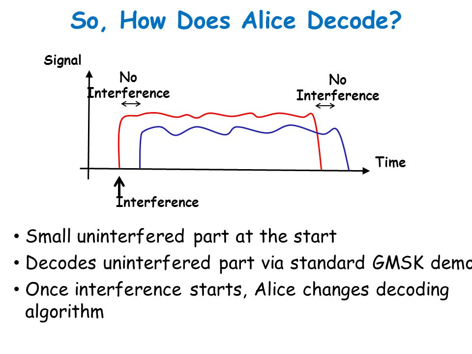 So, How Does Alice Decode