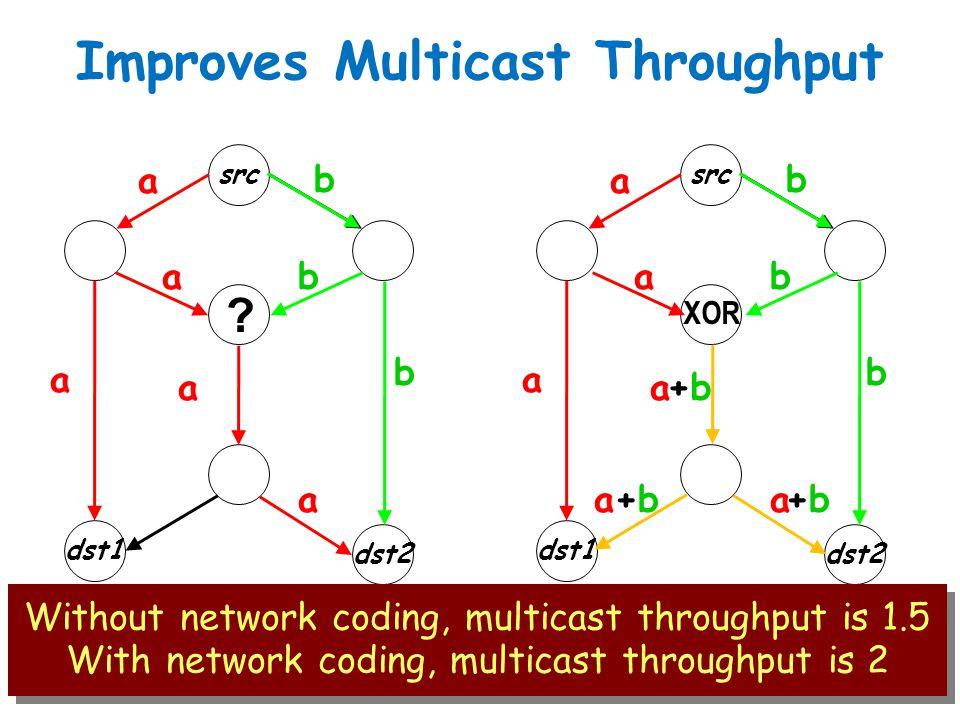 Improves Multicast Throughput