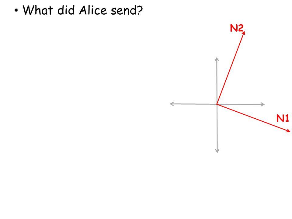What did Alice send N2 N1