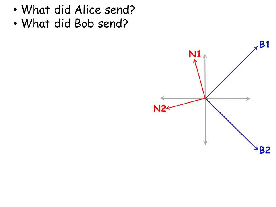 What did Alice send What did Bob send B1 N1 N2 B2