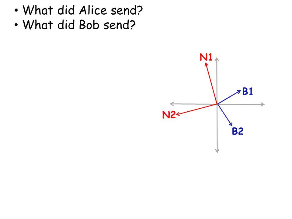 What did Alice send What did Bob send N1 B1 N2 B2