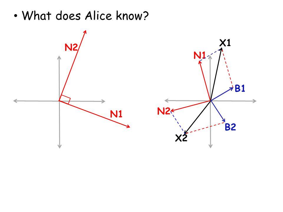 What does Alice know X1 N2 N1 B1 N2 N1 B2 X2