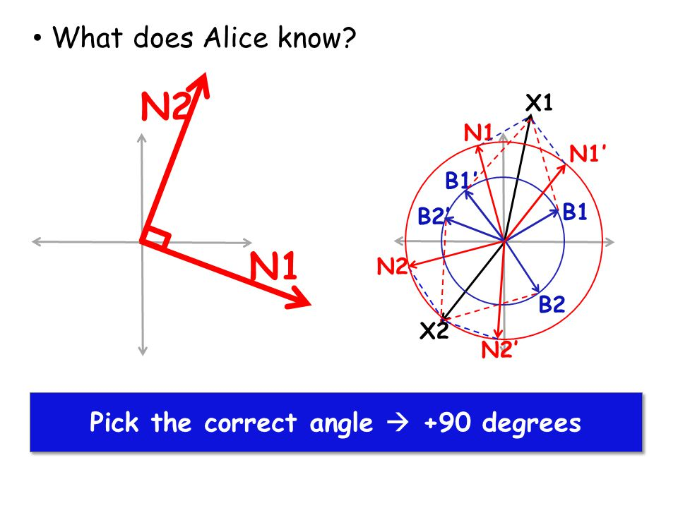 Pick the correct angle  +90 degrees