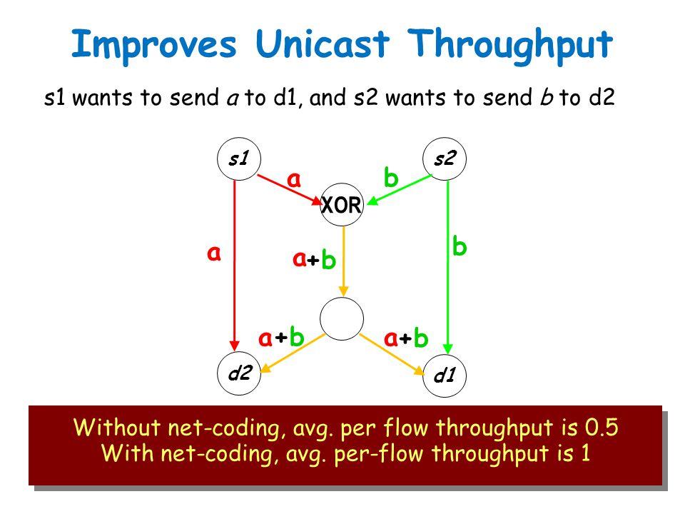 Improves Unicast Throughput
