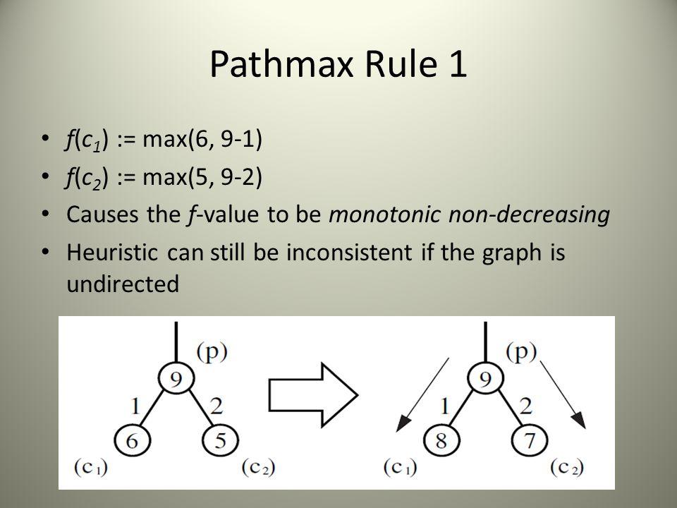 Pathmax Rule 1 f(c1) := max(6, 9-1) f(c2) := max(5, 9-2)