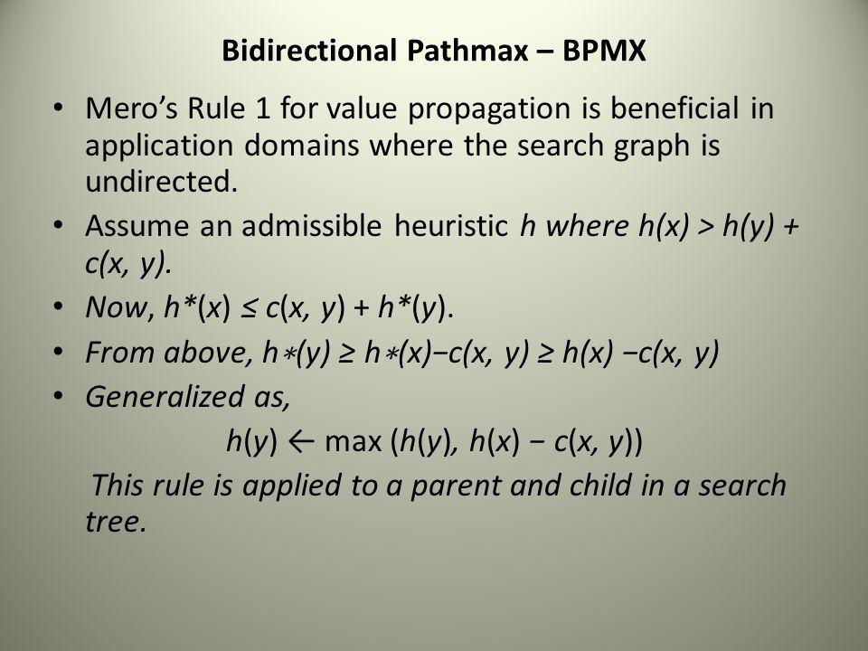 Bidirectional Pathmax – BPMX