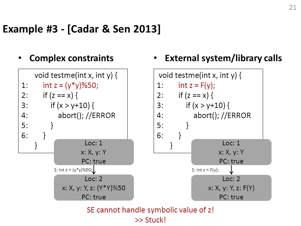 SE cannot handle symbolic value of z!