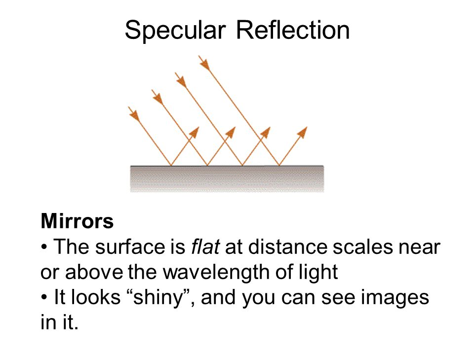 Specular Reflection Mirrors