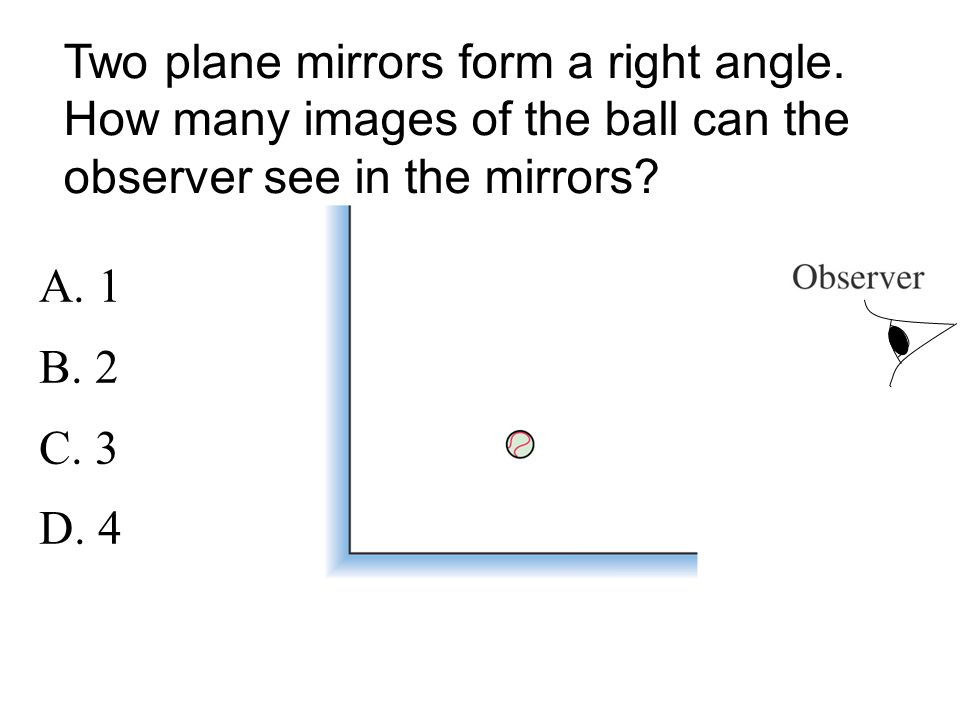 Two plane mirrors form a right angle