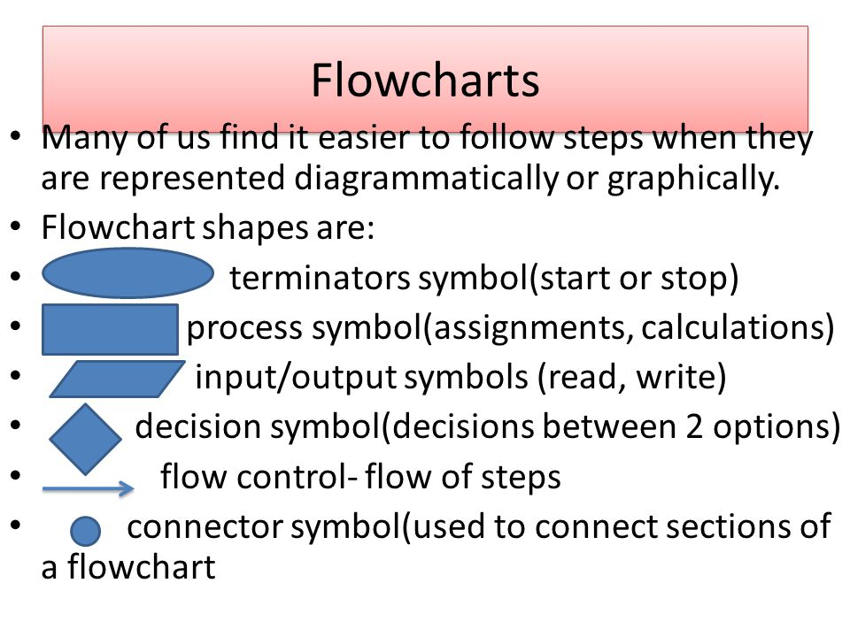 Flowcharts Many of us find it easier to follow steps when they are represented diagrammatically or graphically.