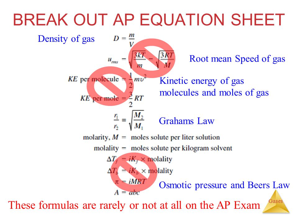 BREAK OUT AP EQUATION SHEET