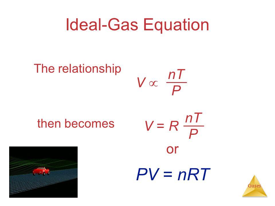 Ideal-Gas Equation PV = nRT nT P V  nT P V = R or The relationship
