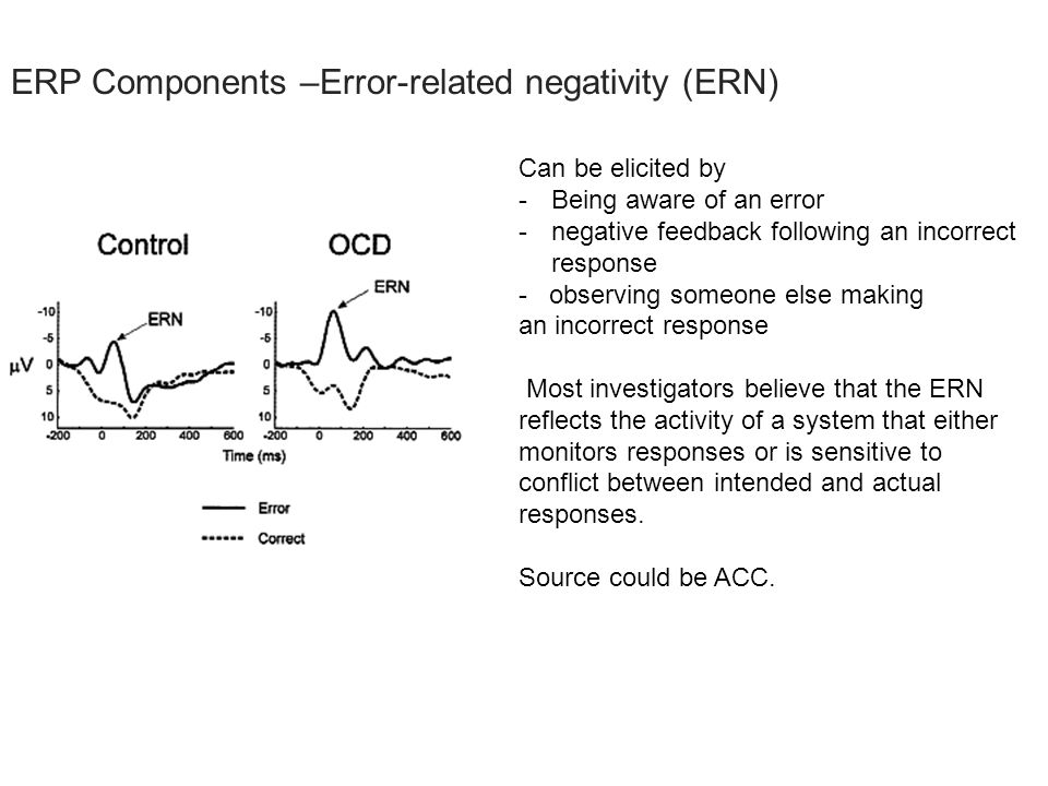 ERP Components –Error-related negativity (ERN)