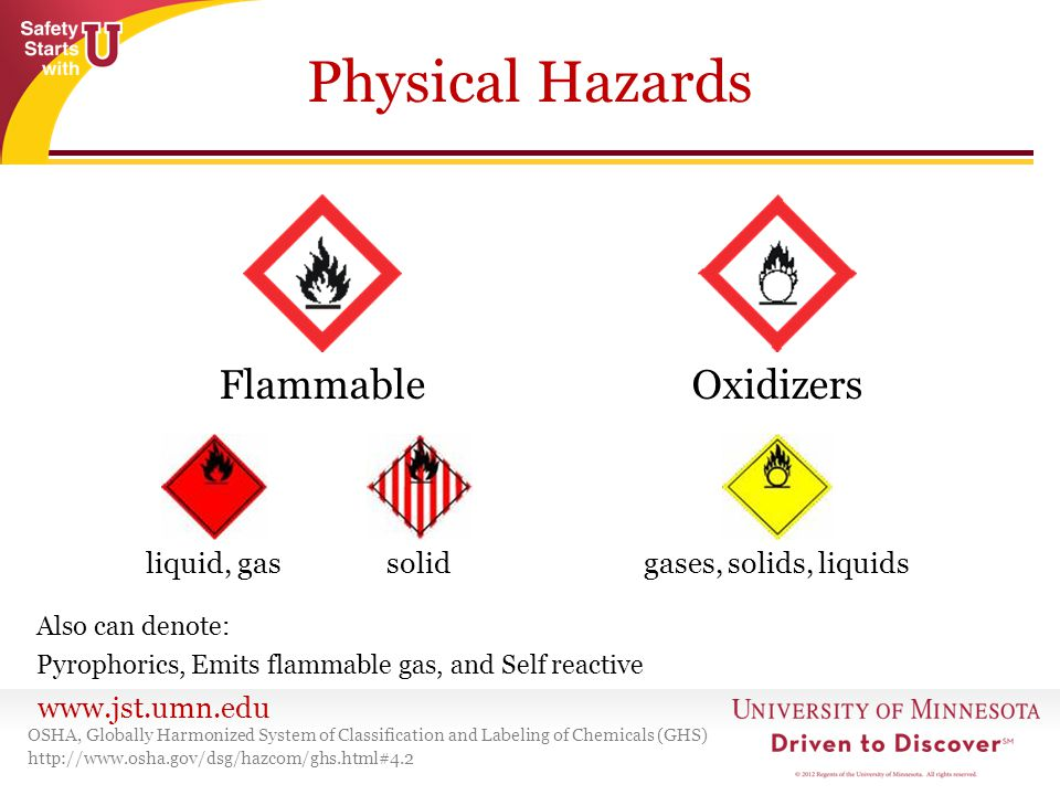 Physical Hazards Flammable Oxidizers liquid, gas solid