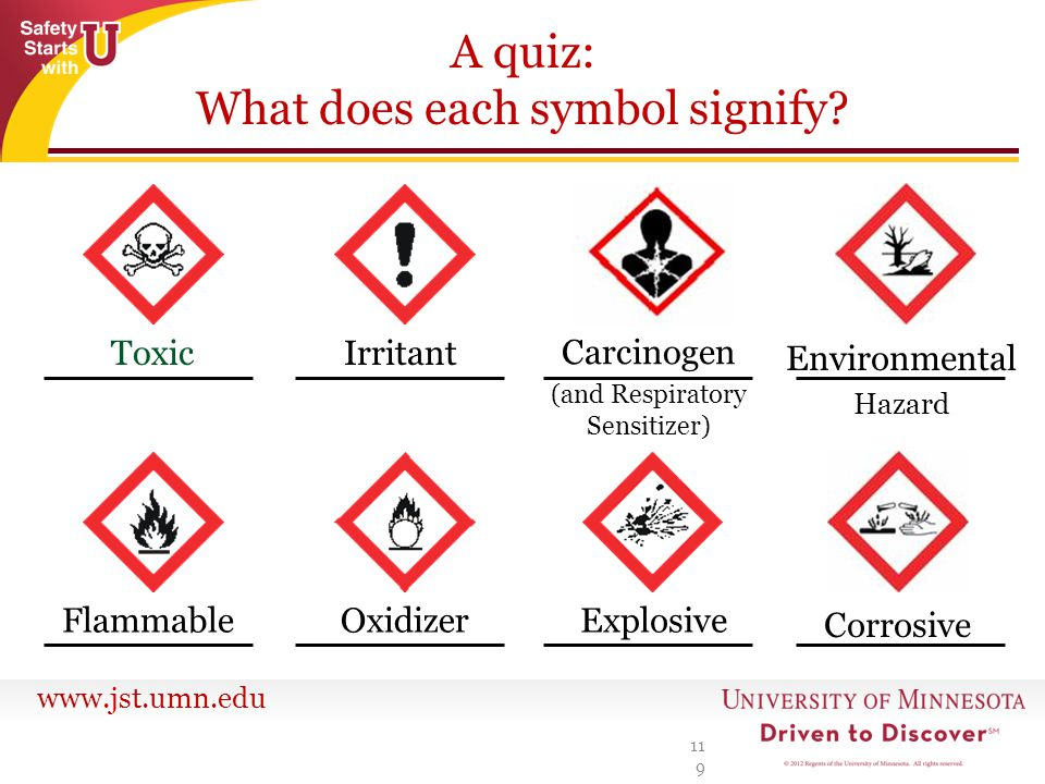 A quiz: What does each symbol signify