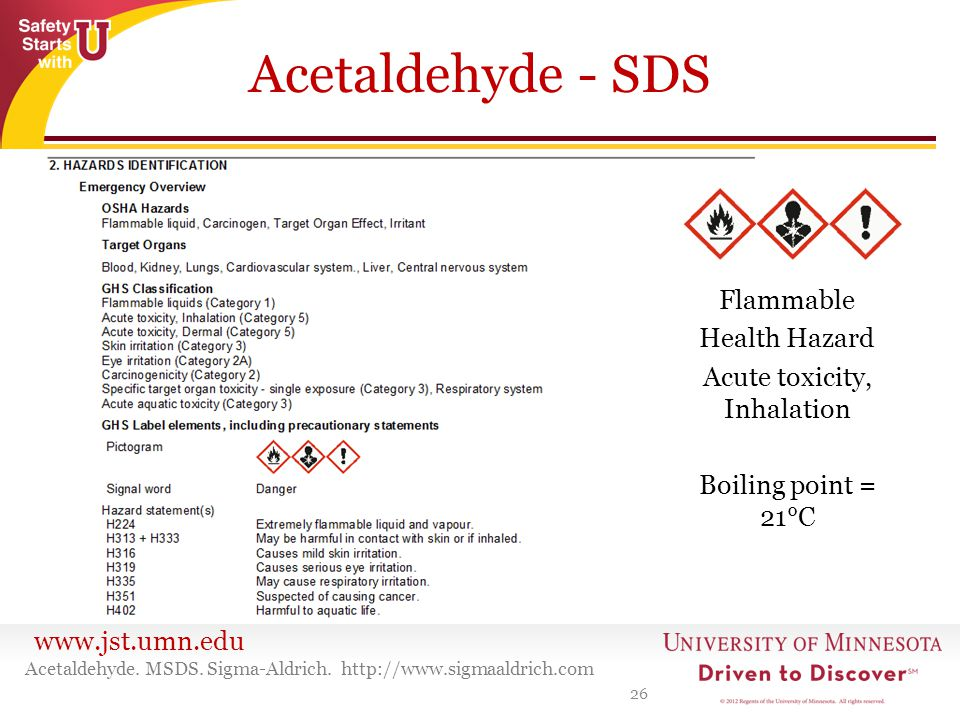 Acute toxicity, Inhalation