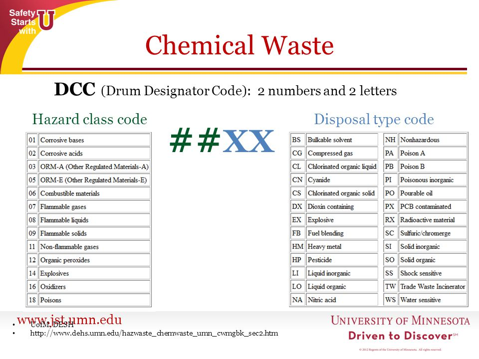 DCC (Drum Designator Code): 2 numbers and 2 letters