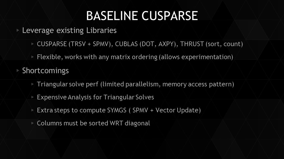 BASELINE Cusparse Leverage existing Libraries Shortcomings