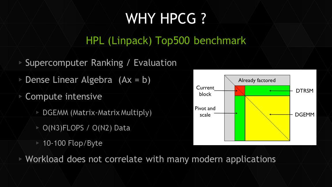HPL (Linpack) Top500 benchmark