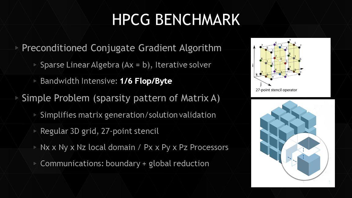 HPCG Benchmark Preconditioned Conjugate Gradient Algorithm