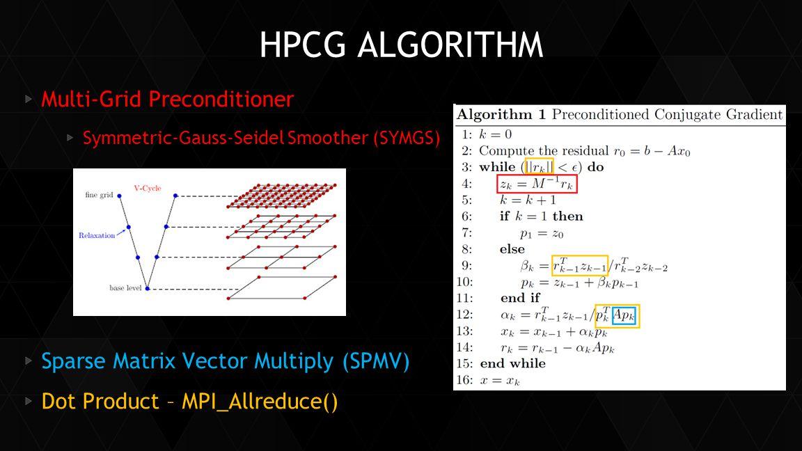 HPCG ALGORITHM Multi-Grid Preconditioner
